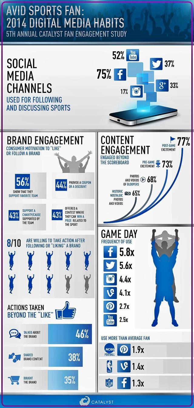 fan-engagement-_infograph_2014