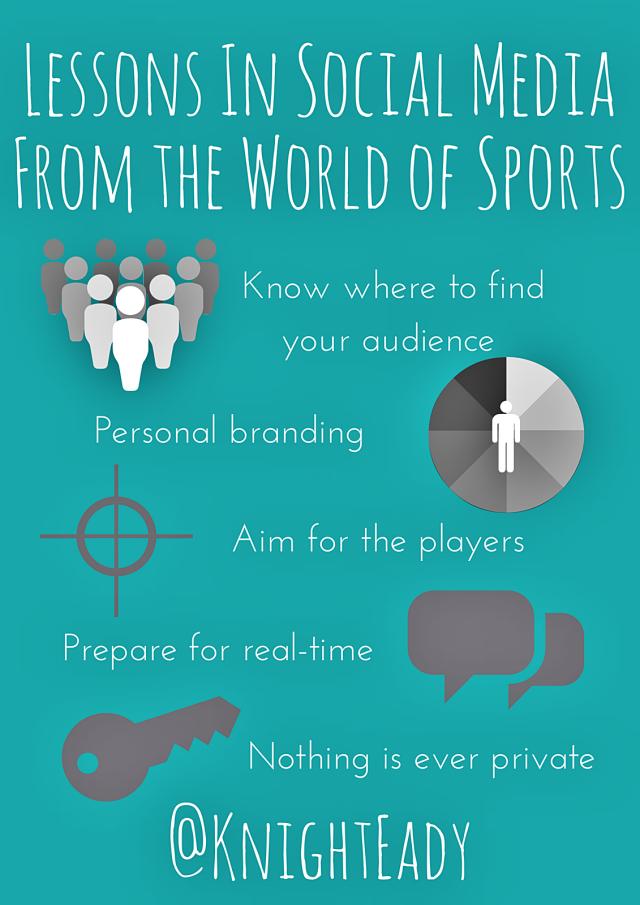 Lessons-In-Social-Media