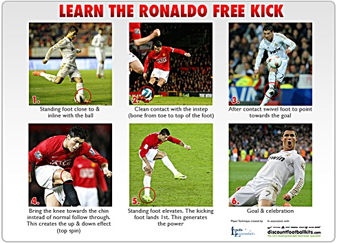 cristiano-ronaldo-672-learn-the-cristiano-ronaldo-free-kick-knucleball-shooting-technique