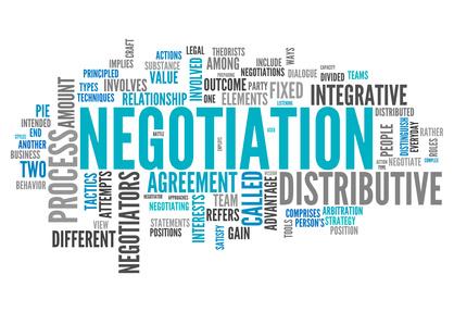 "Word Cloud ""Negotiation"""