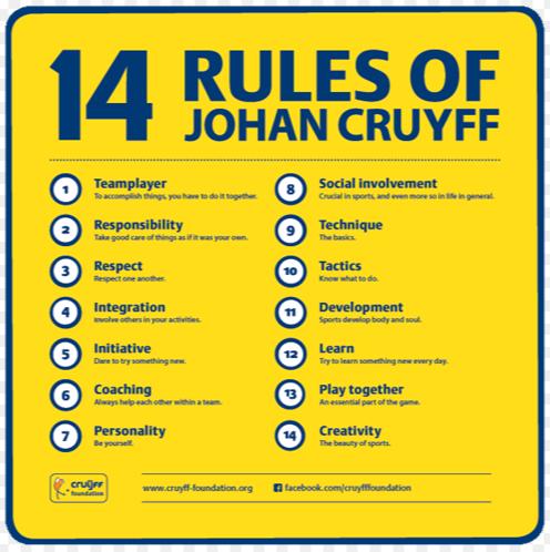 google-afbeeldingen-resultaat-voor-http-www-cruyff-foundation-org-media-39153-de_14_regels_2012_500x500-jpg