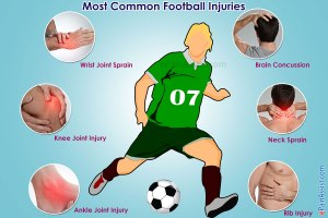 common-football-injuries