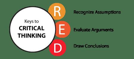 critical-thinking-diagram